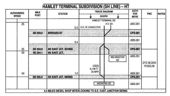 Hamlet Terminal Subdivision - SH Line. Page 4.