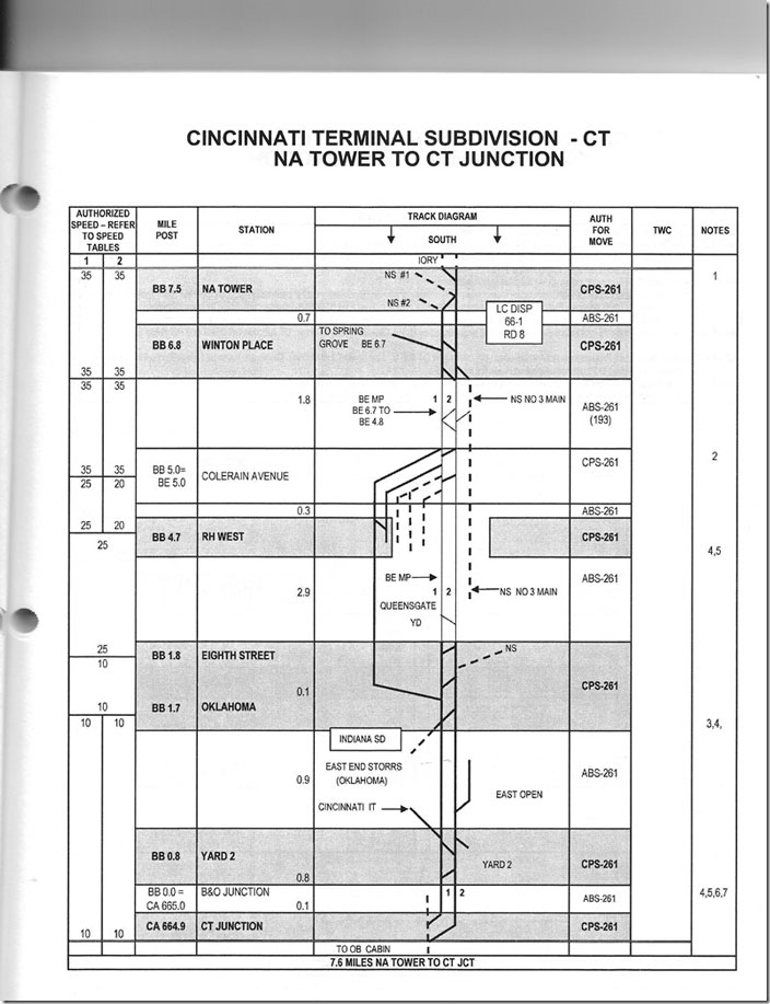 This is from the 2011 Louisville Div. employee timetable. Cincinatti Terminal SD NA CT Jct.