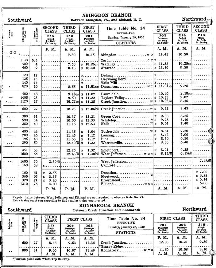 N&W Employee Timetable 1930 - page 1.