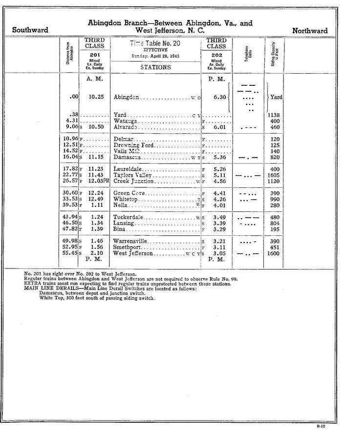 N&W Employee Timetable 1940.